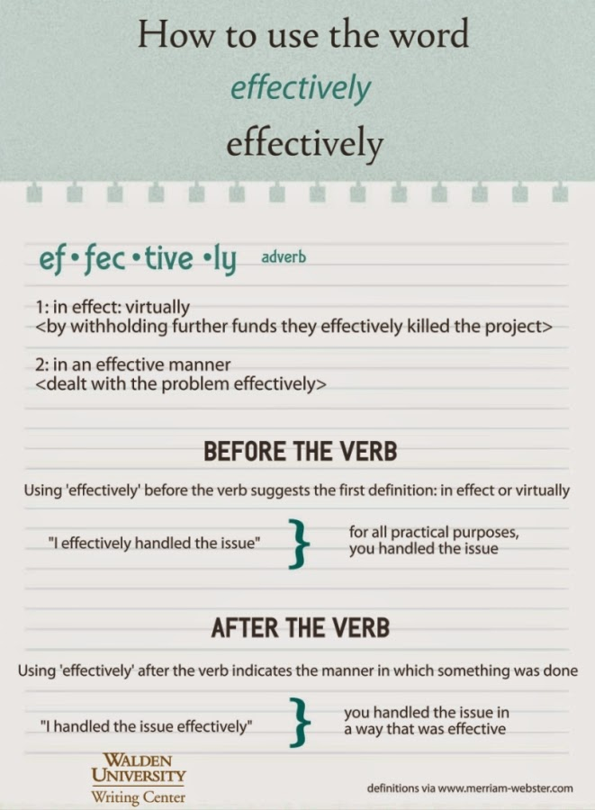 Using 'effectively' effectively infographic by the Walden Writing Center