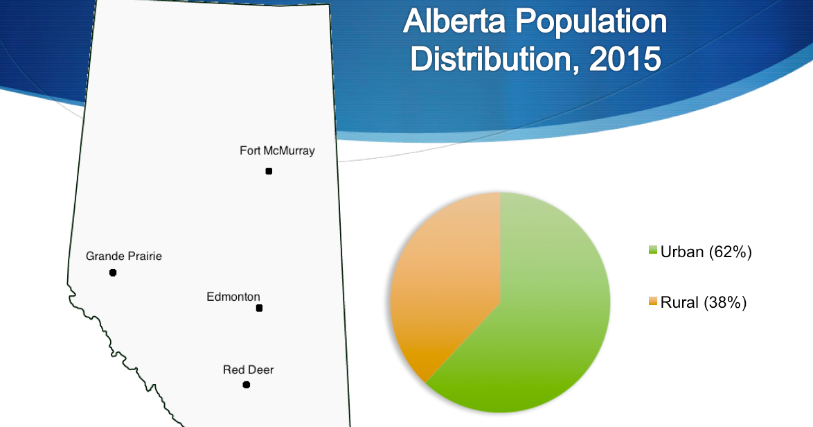 Labour Employment In Alberta Research Urban And Industrial The