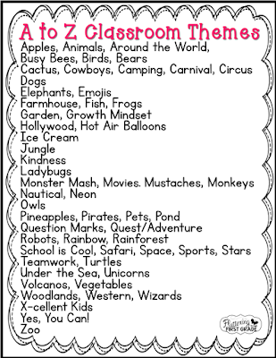 Classroom themes ideas A to Z