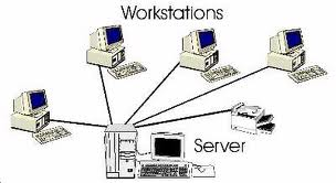 Telecommunication And Networking Network Operating System Client