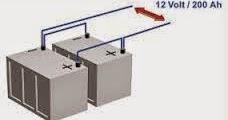 le camping car pour les nuls tout sur les batteries cellules en parall le. Black Bedroom Furniture Sets. Home Design Ideas