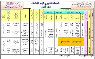 مخطط بناء التعلمات لشهر فيفري لقسم السنة الثالثة ابتدائي word,pdf