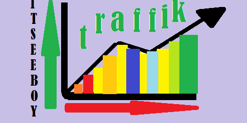 Cara Meningkatkan Traffik Blog Terbaru