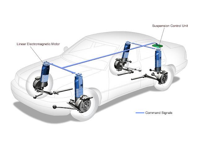 Hebatnya Suspensi Bose Membuat Mobil Tetap Berjalan Halus