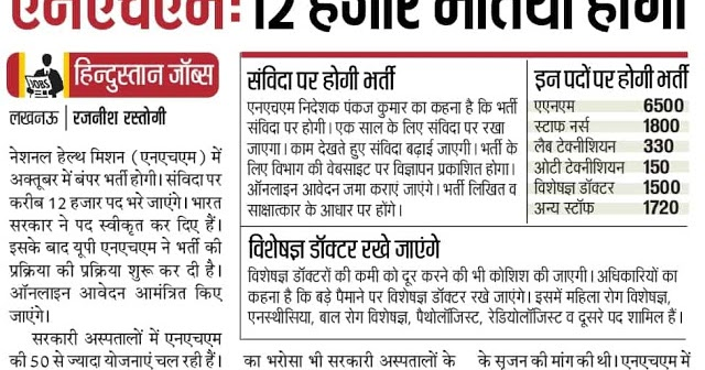 NHM%2B12000%2BRECRUITMENT  Th P Govt Job Online Form Apply on