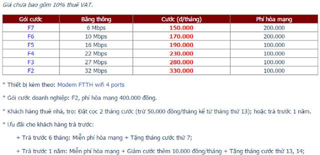 Đăng Ký Lắp Đặt Wifi FPT Huyện Khoái Châu 1