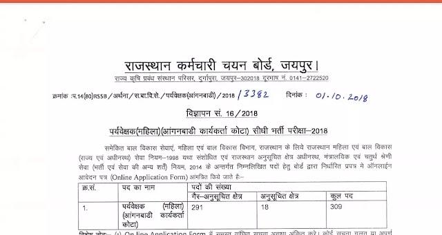 पूर्व प्राथमिक शिक्षा अध्यापक( PPT)सीधी भर्ती Rsss परीक्षा 2018