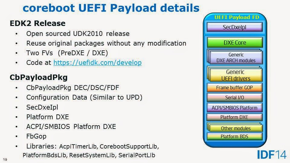EDKII, FSP, and other topics | Intel® Architecture Firmware Resource