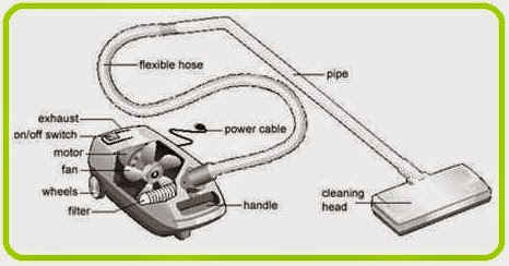 diagram of a vacuum cleaner wiring diagram for bissell vacuum cleaner