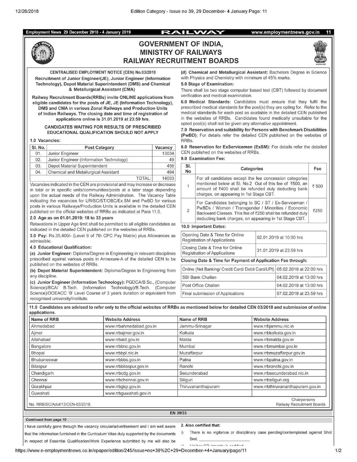 Railway je vacancy Employment news 2019