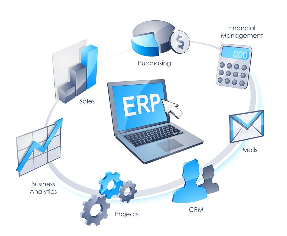 SMEs share insights on adopting new Enterprise Resource Planning (ERP) systems