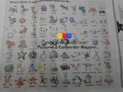 Jom kenali watak di dalam Pokemon Go