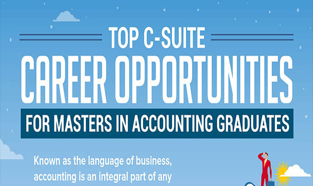 Top C-Suite Career Opportunities