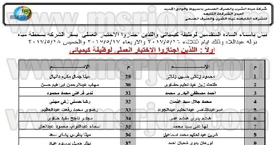 نتيجة اختبارات وظائف كيميائى بشركة مياه اسيوط والوادي 29 / 5 / 2017