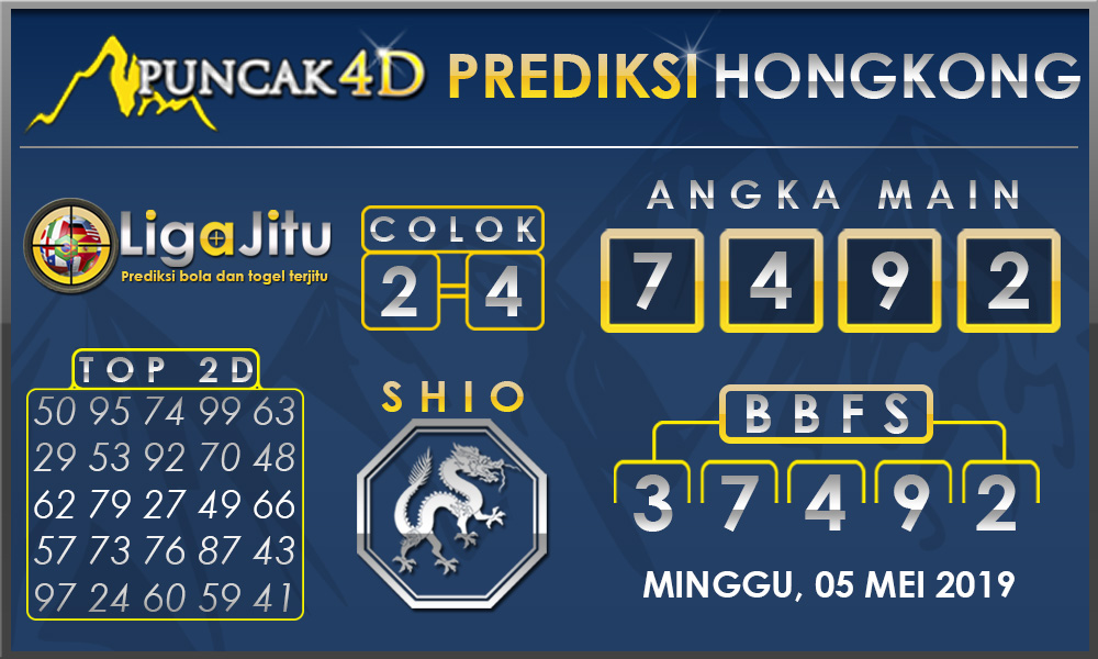 PREDIKSI TOGEL HONGKONG PUNCAK4D 05 MEI 2019