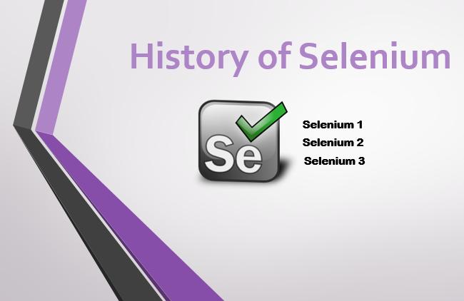Selenium-By-Arun: History of Selenium
