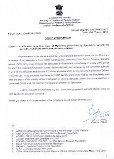 cghs-clarification-issue-of-medicine-original-order
