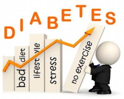 Penyebab, gejala, pencegahan penyakit diabetes