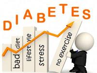 Penyebab, Gejala, Pencegahan Penyakit Diabetes Melitus