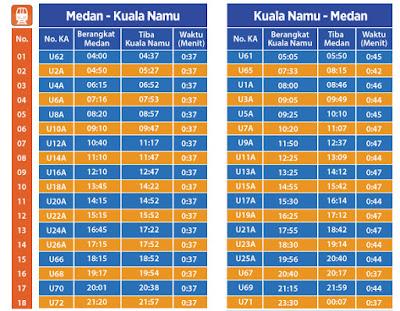 Jadwal KA Bandara Kualanamu