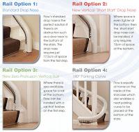 Różne rodzaje zakończenia szyny w krzesełku schodowym