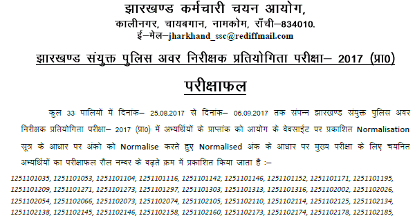 Jharkhand Police SI 2017 Pre Results declared