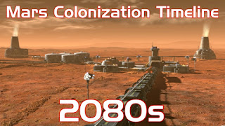 Mars Colonization Timeline - 2080s