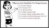 7 Macam Jenis Disabilitas Dan Pengertiannya