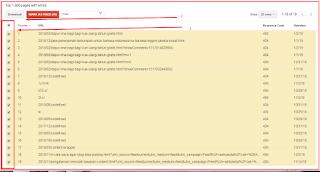 Pengalaman Atasi  Error 404 Not Found Akibat URL Judul postingan Artikel Di Ganti