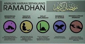 pahala yang paling besar saat puasa bulan ramadhan