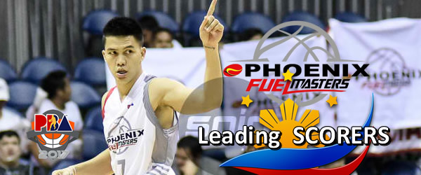 List of Leading Scorers: Phoenix Fuel Masters 2016-2017 PBA Philippine Cup