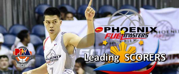 List of Leading Scorers: Phoenix Fuel Masters 2016-2017 PBA Philippine Cup