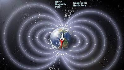 Campo magnetico terrestre y Tierra