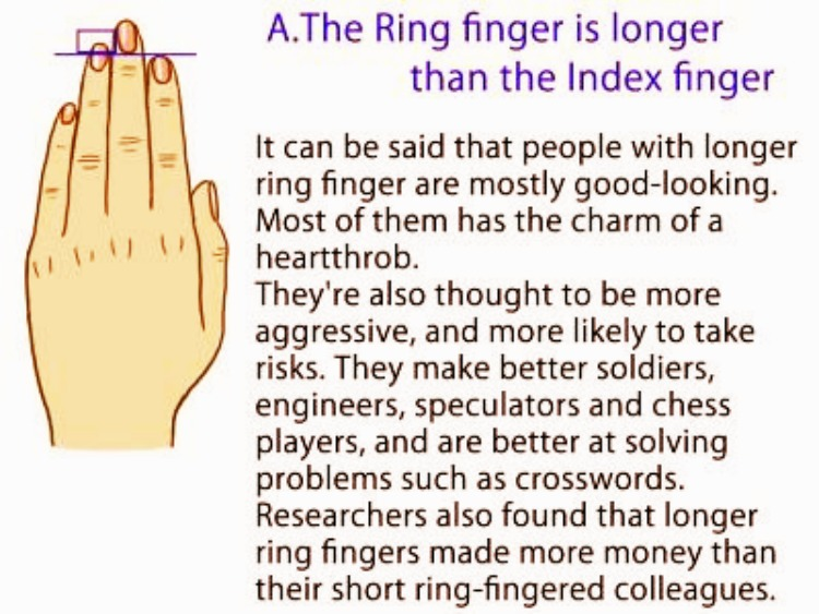 Your Finger Length Personality Quiz
