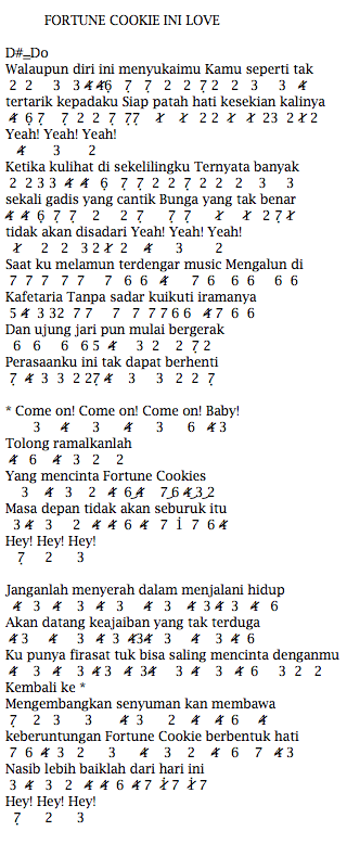 Not Angka Piano Pianika Lirik Lagu JKT48 Fortune Cookie In Love