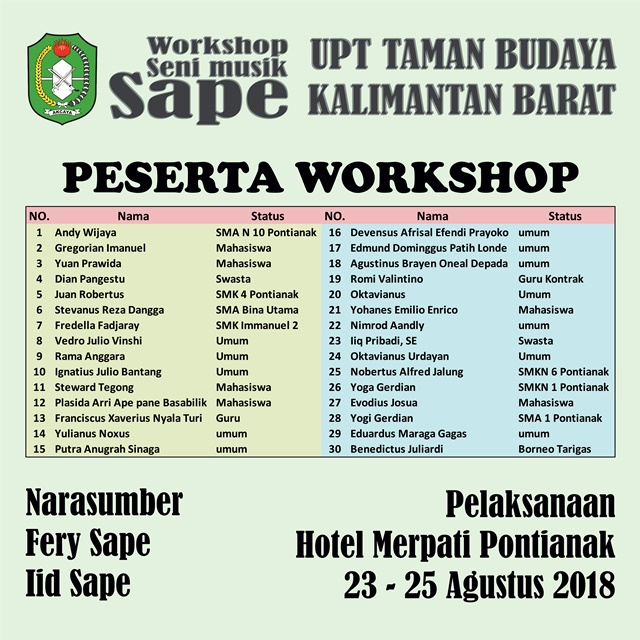 workshop seni musik sape