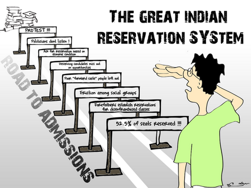 Reservation System For Travel Agency