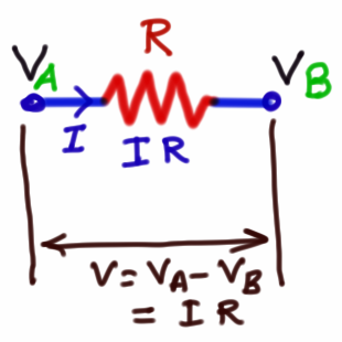Potential Difference Current Electricity Physics Class 10