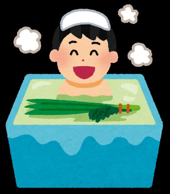 図:入浴療法