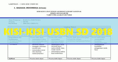 Kisi-Kisi USBN SD 2018