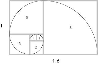 フィボナッチ螺旋