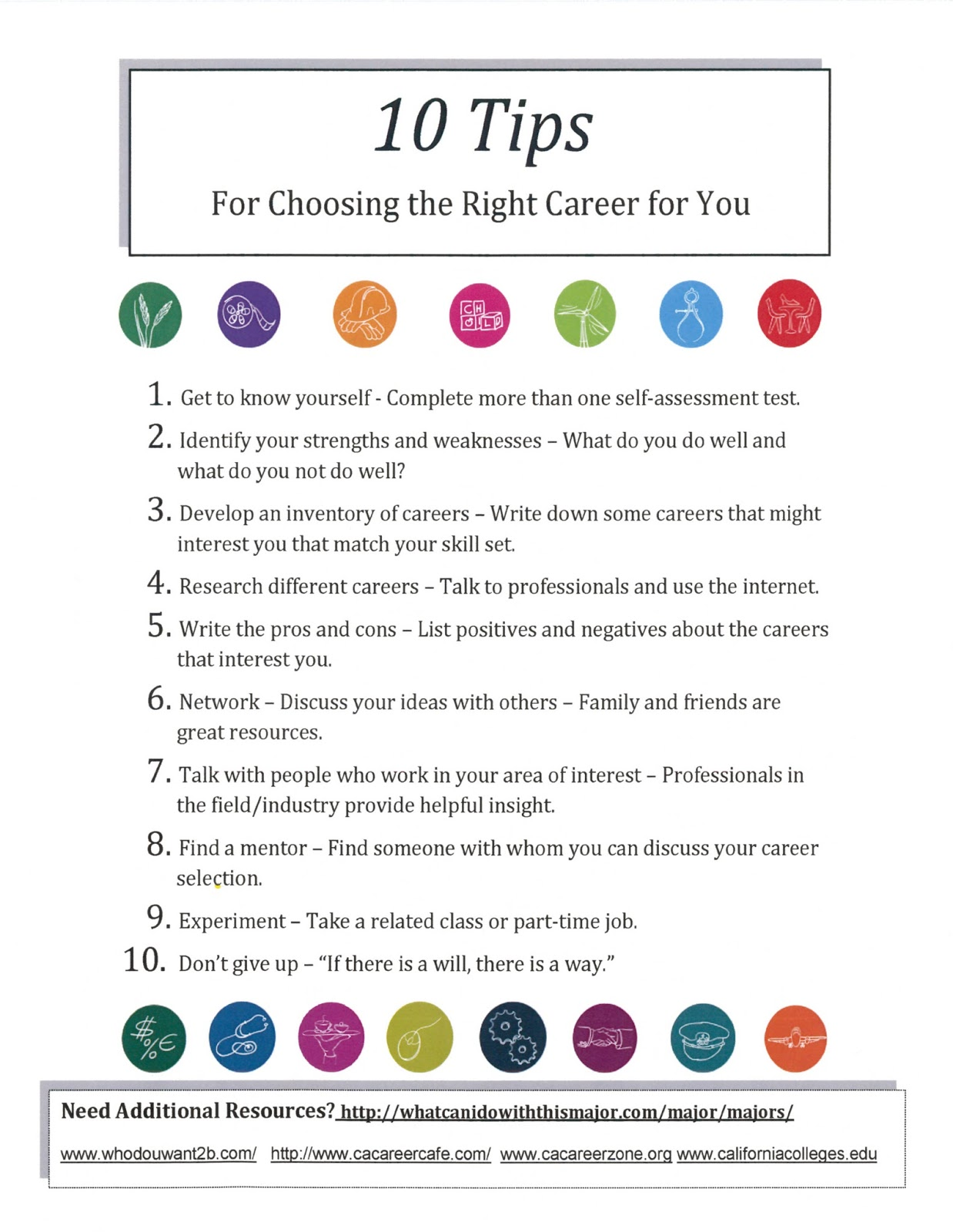 Sweetwater high counseling center 2016 career resources from southwestern college aiddatafo Choice Image