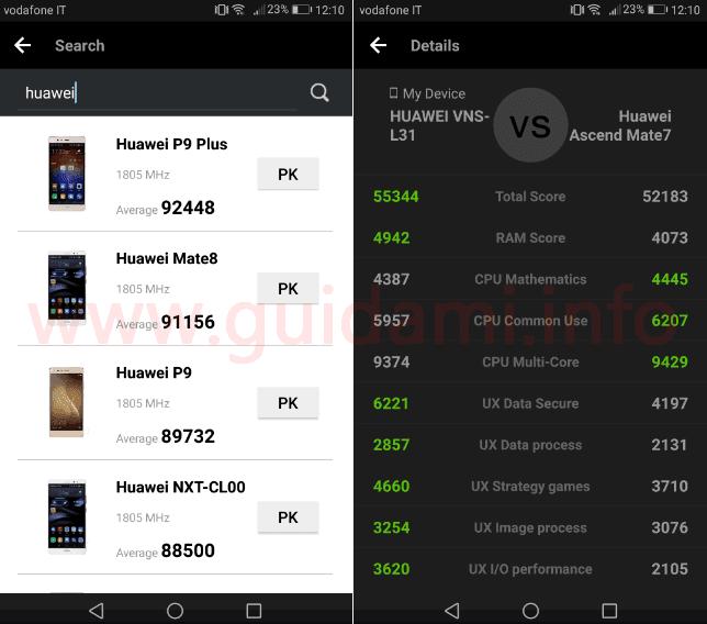 App AnTuTu Benchmark confronto cellulari da ricerca dispositivi