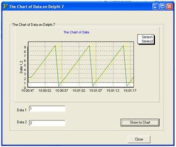 The Example Using Chart In Borland Delphi 7 - Delphi Tips Trick