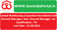 Central Warehousing Corporation Recruitment 2016