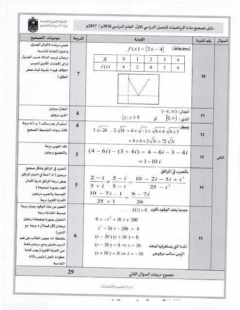 تصحيح مادة الرياضيات للصف العاشر الفصل الدراسي الأول للعام الدراسي 2016-2017