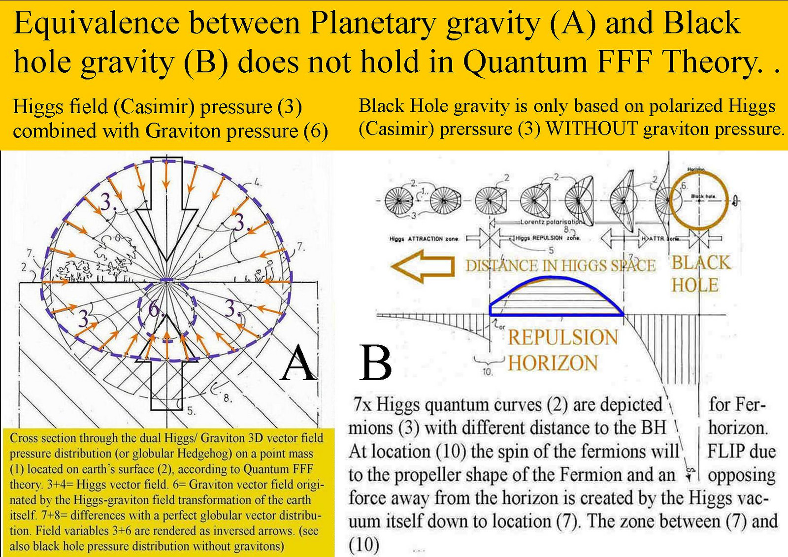 the origin of black holes and how they are formed The center of just about every galaxy is thought to host a black hole do black holes help stars form date the star formation history of the filament.