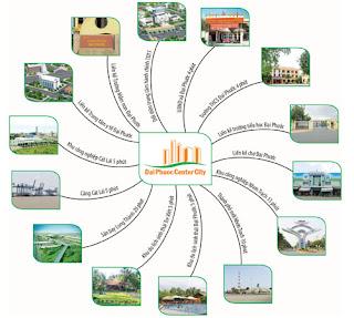 ^*$. ^ Khu Dân Cư Đại Phước - Huyện Nhơn Trạch - Tỉnh Đồng Nai. 0915 422 179