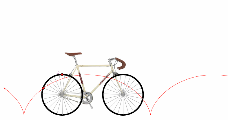 Burchell's Math Blog: bike locus