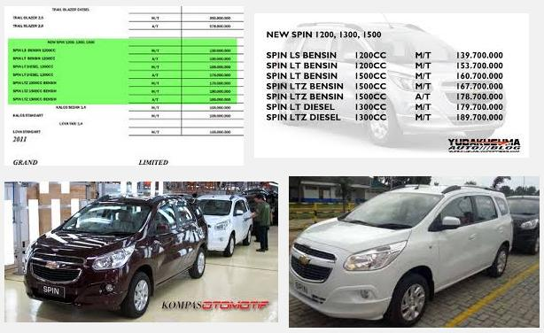 Spin Mobil Indonesia